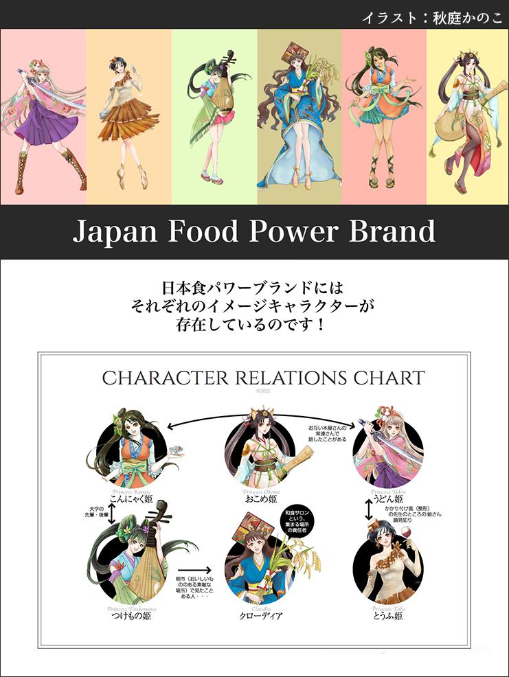 日本食PB全体像